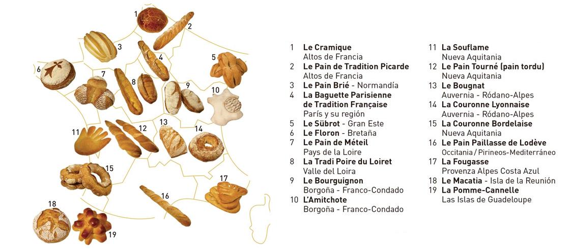 carne poco hecha en francais