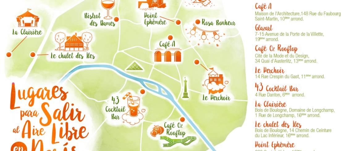 Lugares para salir al aire libre en París