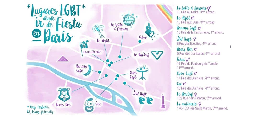 Lugares LGBT en París